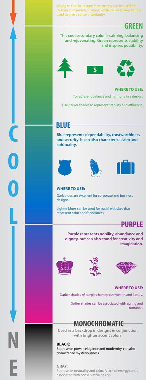 psycologie des couleurs
