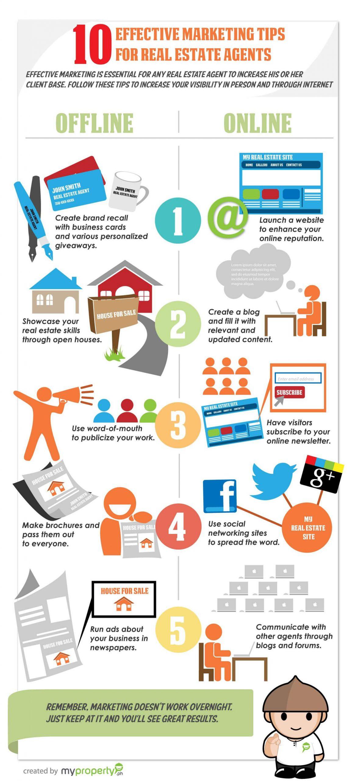 10 conseils pour le marketing digital et l'immobilier