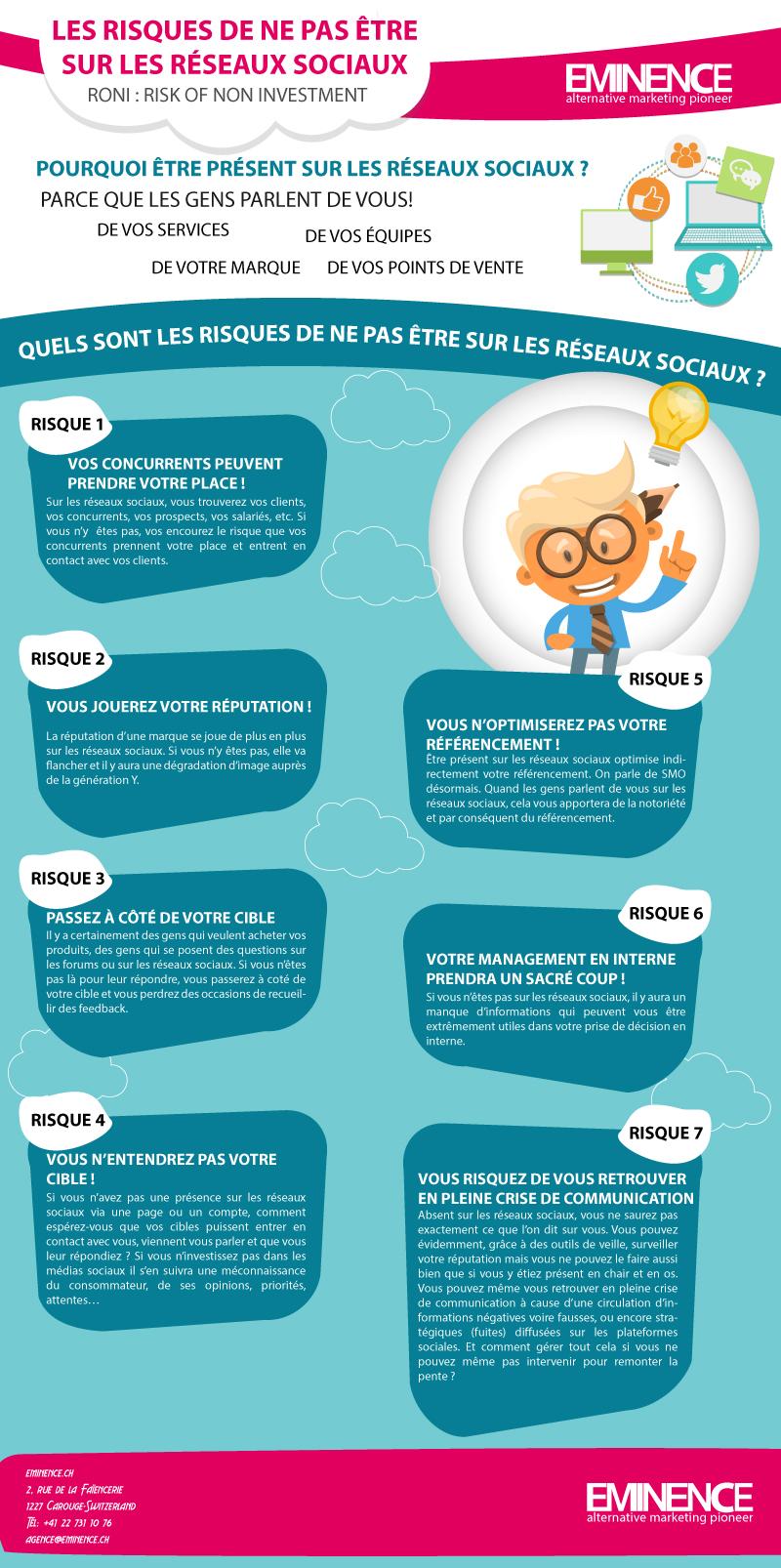 Brief infographie - les risques de ne pas être sur les réseaux sociaux  (RONI  risk of non investment)