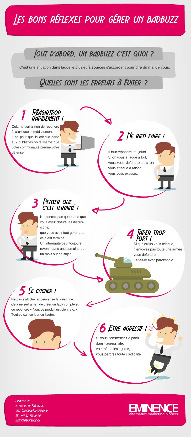Infographie - les bons réflexes pour gérer un bad buzz