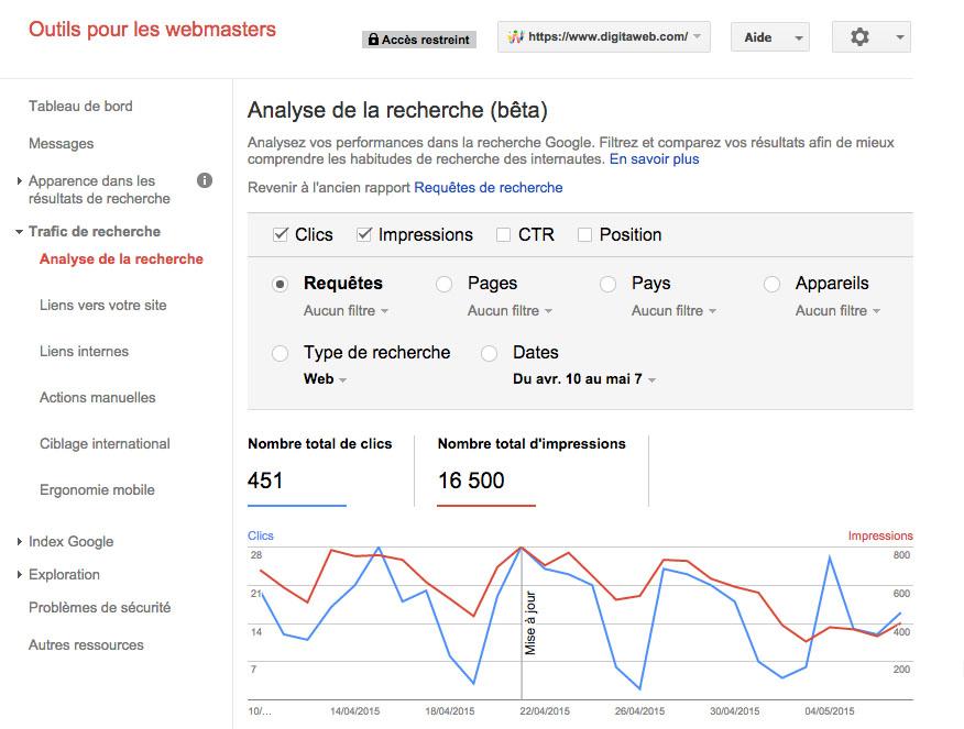 """Google Analytics :""""Analyse de recherche"""" remplace """"Requêtes de recherche"""""""