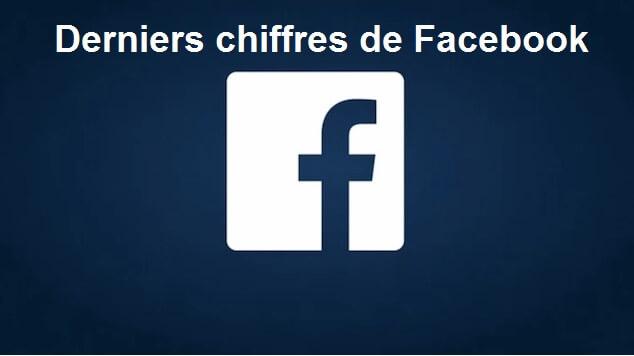 Facebook Messenger : Les derniers chiffres
