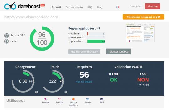 DareBoost : La solution pour analyser les performances des sites web.