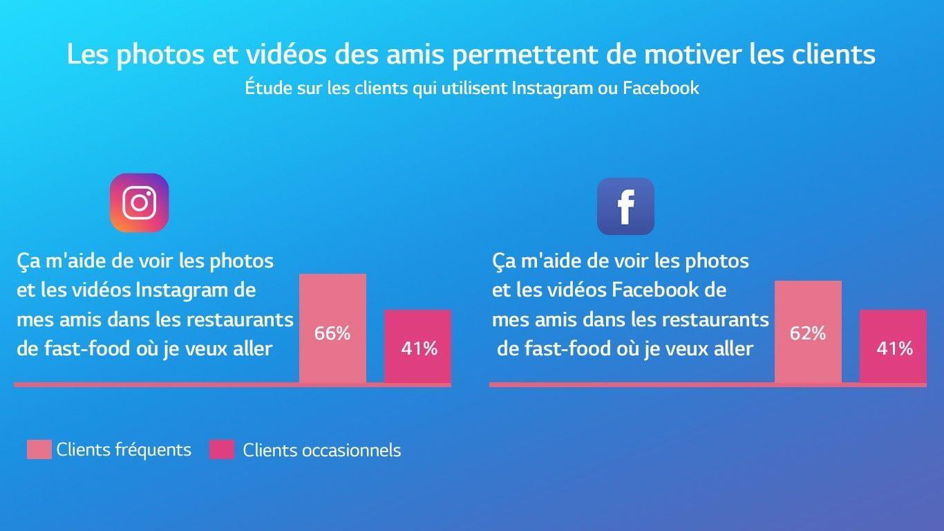 facebook-instagram-statistics