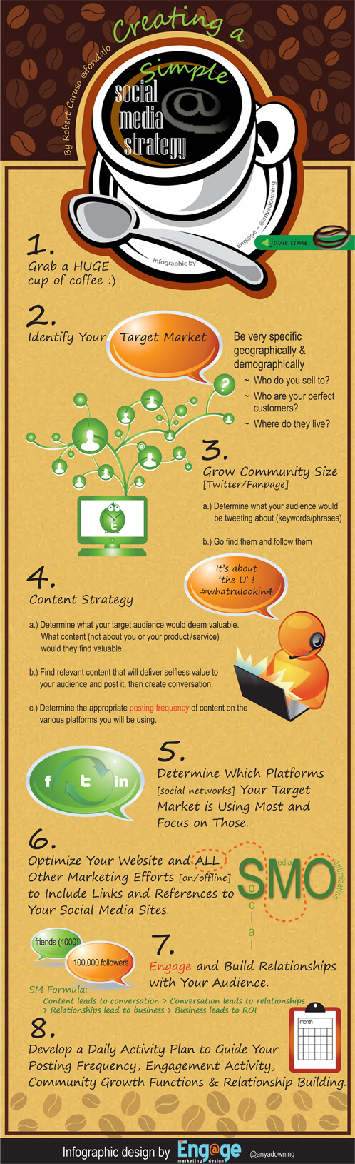 how to create a simple social media strategy