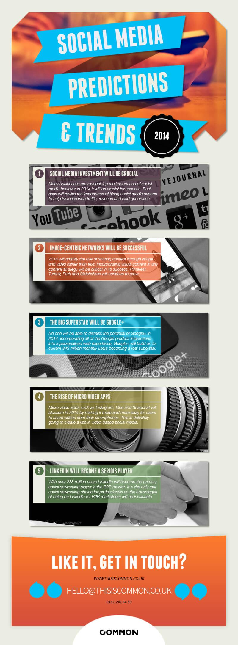 tendances 2014 réseaux sociaux