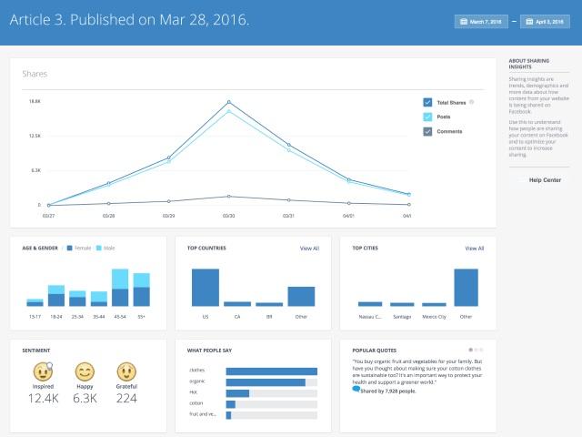 AnalyticsForAppsSharingInsights