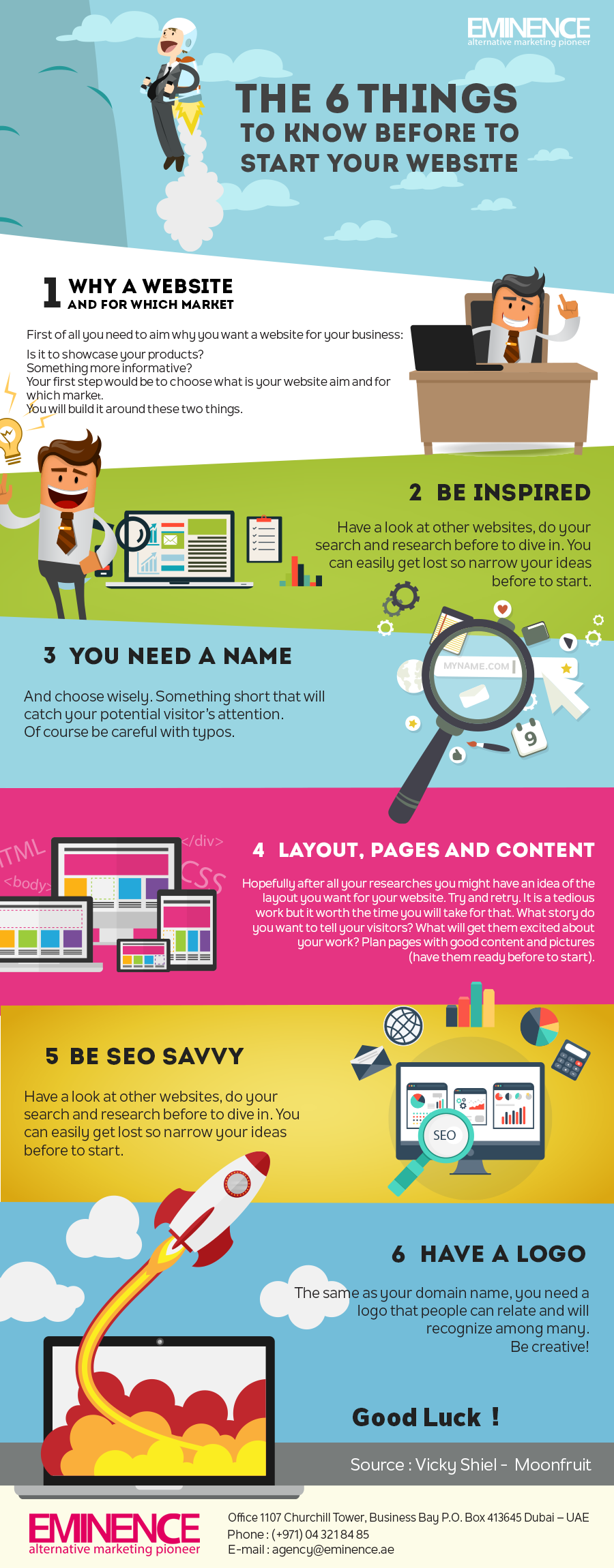 The-6-things-to-know-before-to-start-your-website