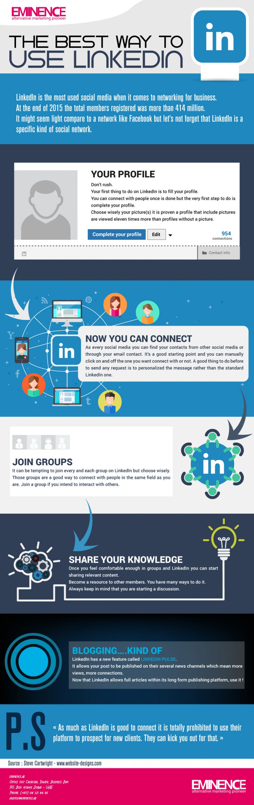 The-best-way-to-use-LinkedIn-infographie-#5