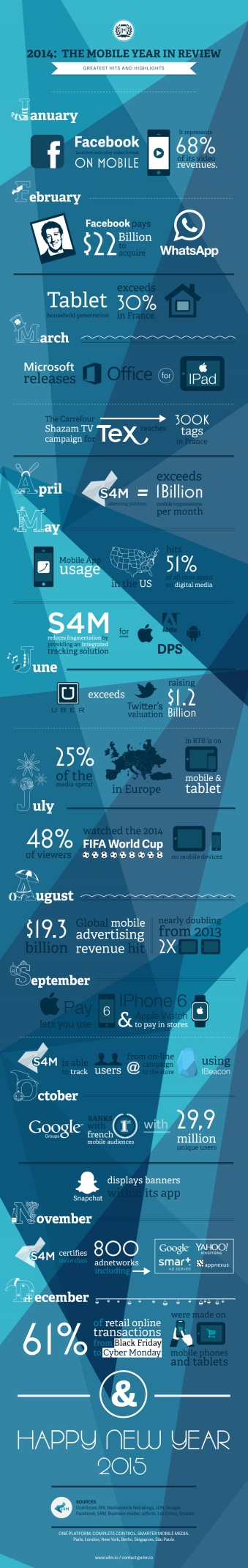 infographie marketing digital