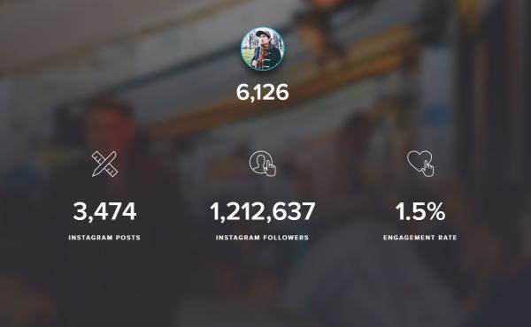 Instagram : Mesurez la popularité de votre compte !