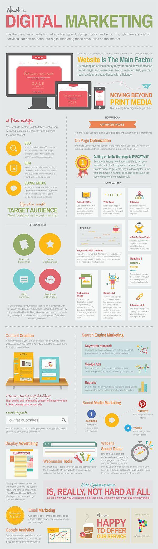 digital marketing through images