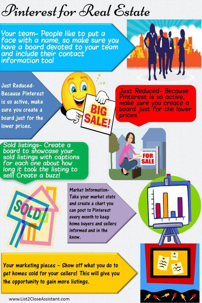 Pinterest, un outil de promotion efficace pour les acteurs de l'immobilier - Infographie