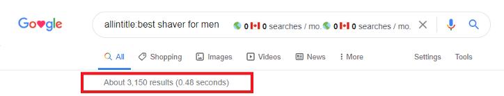 Search volume allintitle