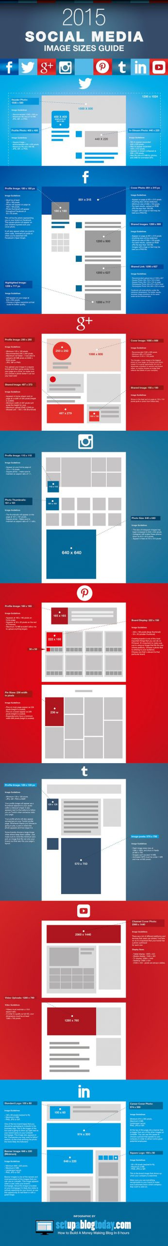 social media images sizes guides