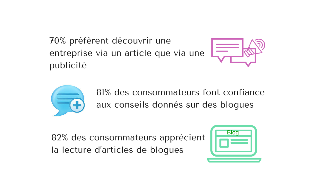 stratistiques convestion